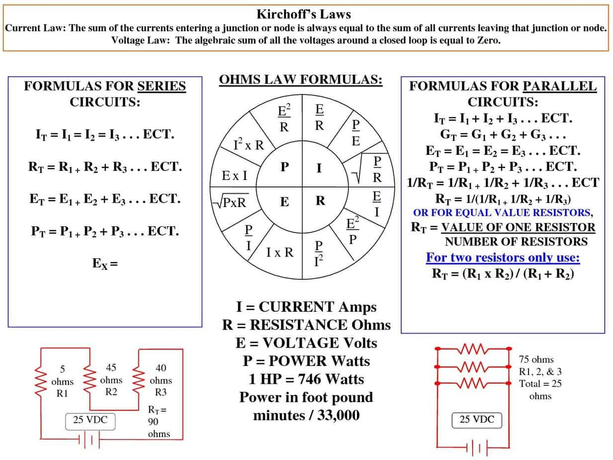 Electrical Formulas Downtime Reduction Store Hardware Software Power Ac Circuit When You Need To Calculate Simple Dc Or A Single Phase Circuits Use Whown In The Table Below